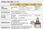 '조국 사태'가 바꾼 정부 방침… 서울 16개 대학 정시 40로 확대로 교육민주화 역행